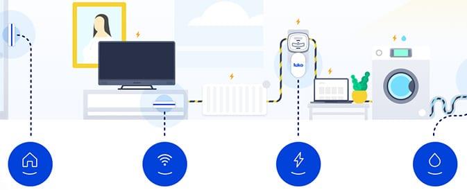 illustration des appareils connectés luko