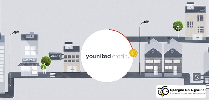 crédit Younited credit